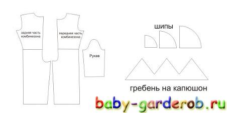 блузки для девочек в школу